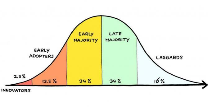 Think tanks infographic.